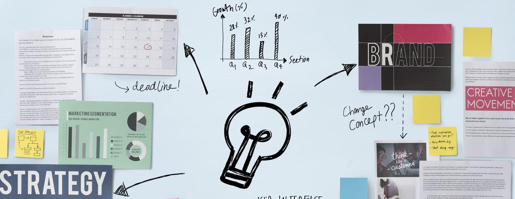 Entwicklung Strategie für Content-Marketing